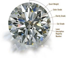 how-to-know-a-diamond-quality1